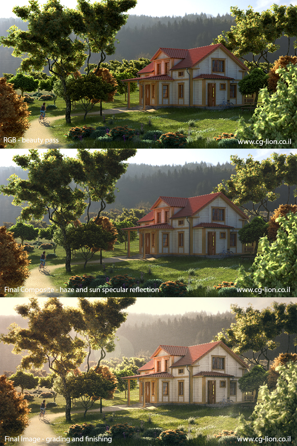 Post_production_stages